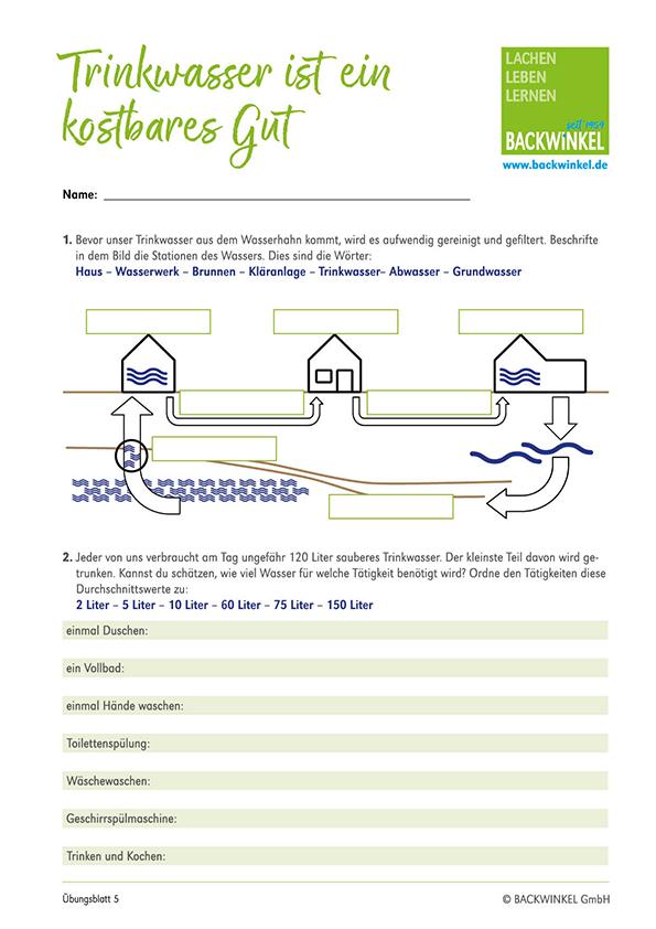 wasserkreislauf in der grundschule 5 kostenlose arbeitsbl tter methodische tipps. Black Bedroom Furniture Sets. Home Design Ideas