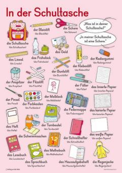 12 Merk-Poster DaZ-Grundwortschatz