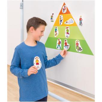 Bewegungspyramide