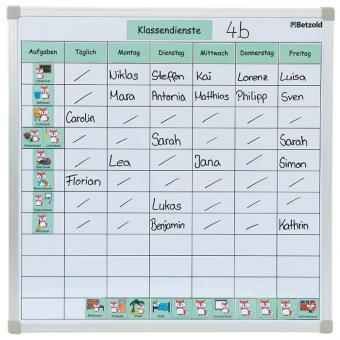 Klassendienste-Tafel-Set
