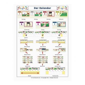 Bildkarten Kalender