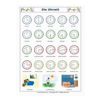 Bildkarten Uhrzeit