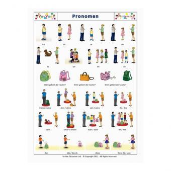 Bildkarten Pronomen