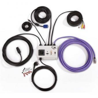 Multimedia-Modul HDMI