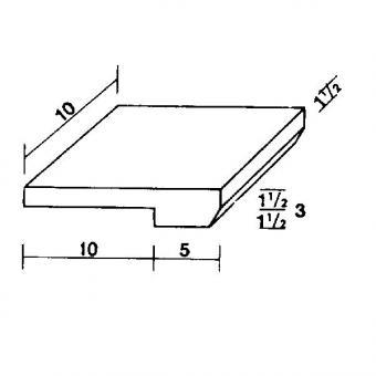 Fachraum- & Personalraum-Magnete