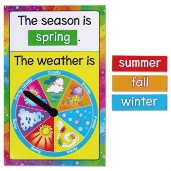 Year Around Calendar