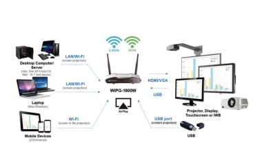 WiPG-1600W