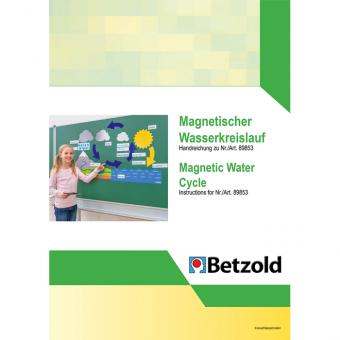 Magnetischer Wasserkreislauf