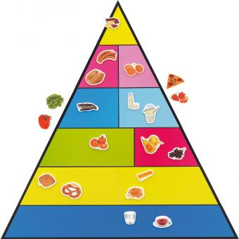 Magnetische Lebensmittel-Pyramide – Set