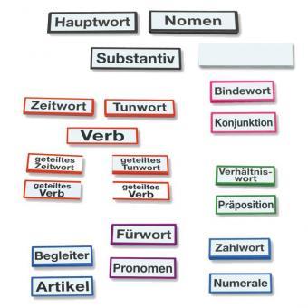 Magnetische Wortarten-Karten