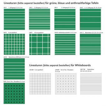 Drehtafel RC-Profil - Stahlemaille grün