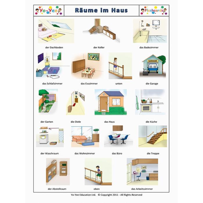 bildkarten r ume im haus g nstig online kaufen. Black Bedroom Furniture Sets. Home Design Ideas