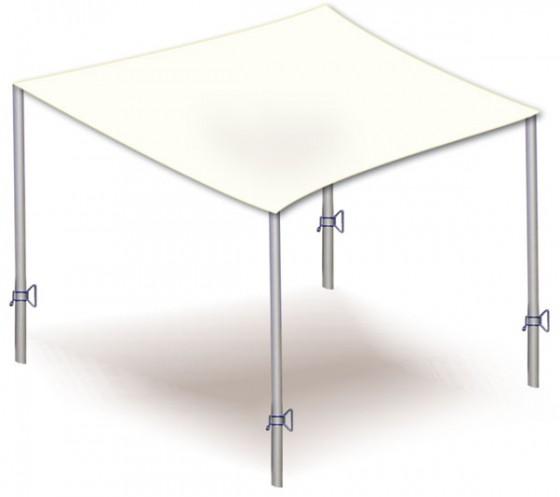 sandkasten segel set der komplettte sonnenschutz f r spielbereiche im freien g nstig online. Black Bedroom Furniture Sets. Home Design Ideas